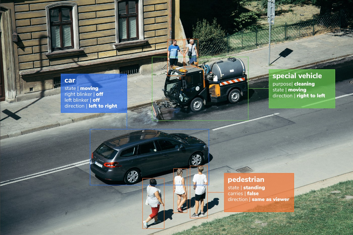 Autonomous driving - annotated objects with attributes